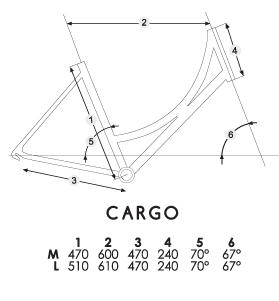 GEO_CARGO