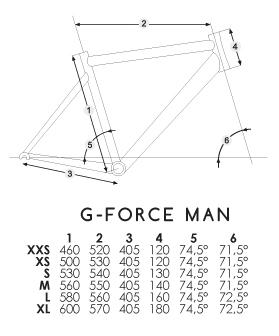 GEO_GFORCE