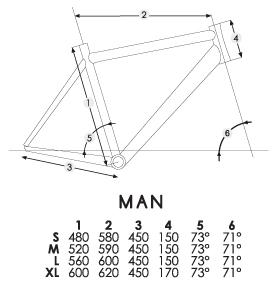 GEO_SMART_MAN