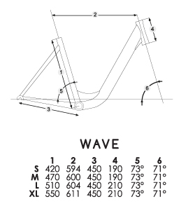 GEO_SMART_WAVE