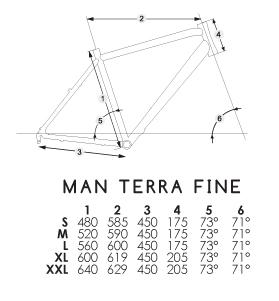GEO_TERRA FINE